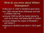 what do you know about william shakespeare