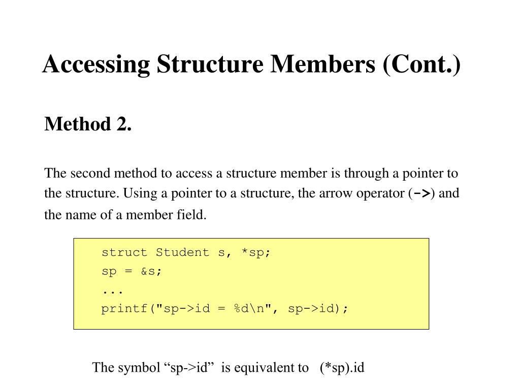 Accessing Structure Members (Cont.)