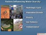 factors influencing water scarcity