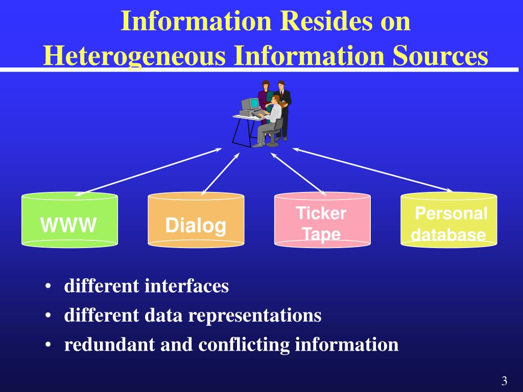 Information Resides on Heterogeneous Information Sources