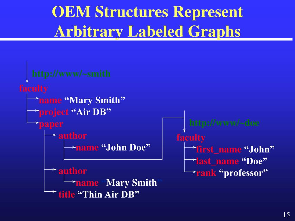 OEM Structures Represent Arbitrary Labeled Graphs