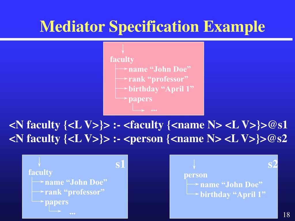Mediator Specification Example