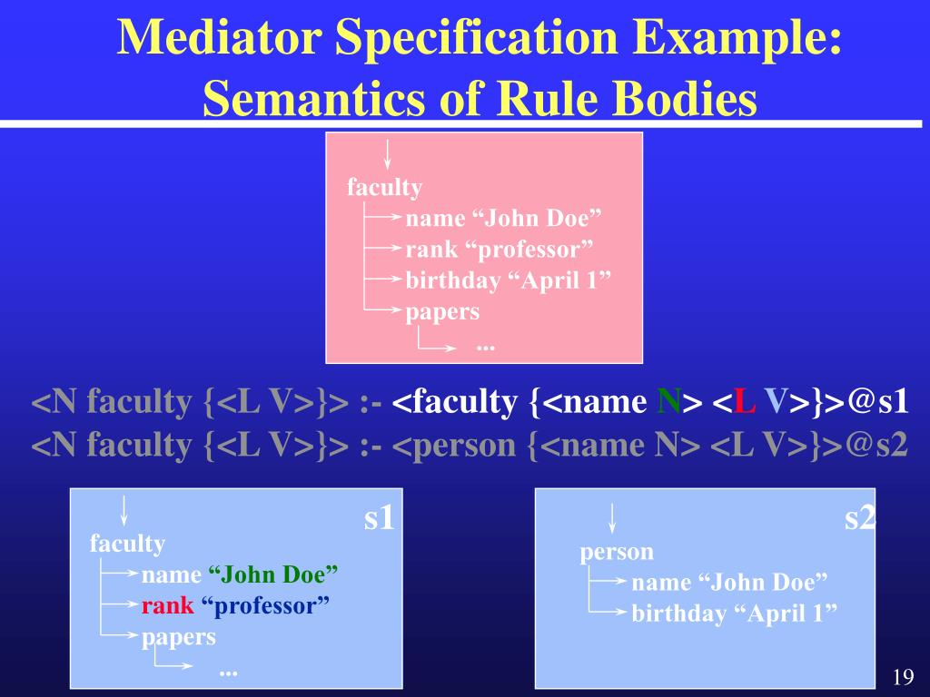 Mediator Specification Example: Semantics of Rule Bodies