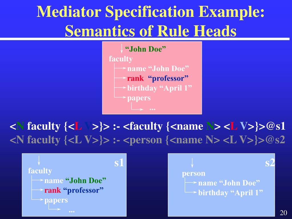 Mediator Specification Example: Semantics of Rule Heads