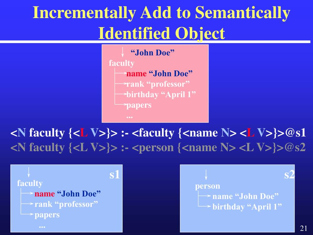 Incrementally Add to Semantically Identified Object