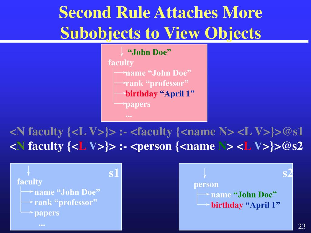 Second Rule Attaches More Subobjects to View Objects