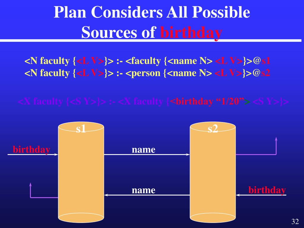 Plan Considers All Possible Sources of