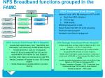 nfs broadband functions grouped in the famc