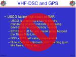 vhf dsc and gps1