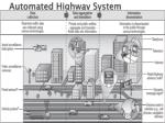 automated highway system