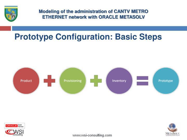Prototype Configuration: Basic Steps