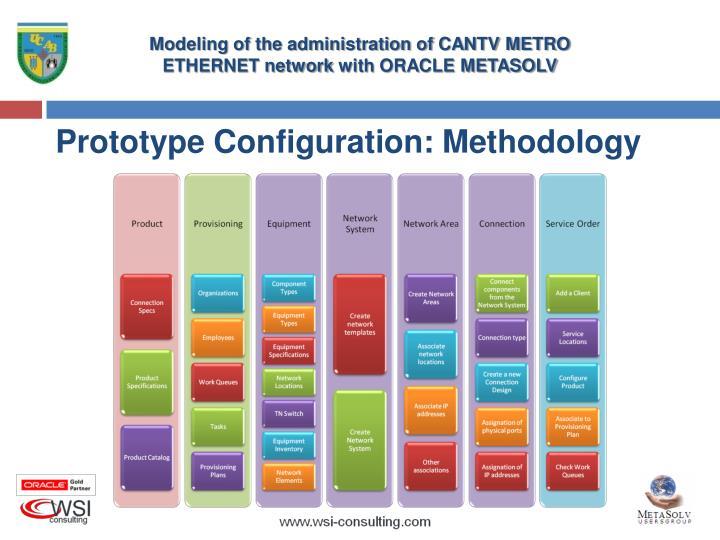 Prototype Configuration: Methodology