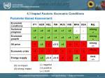 4 1 impact factors economic conditions