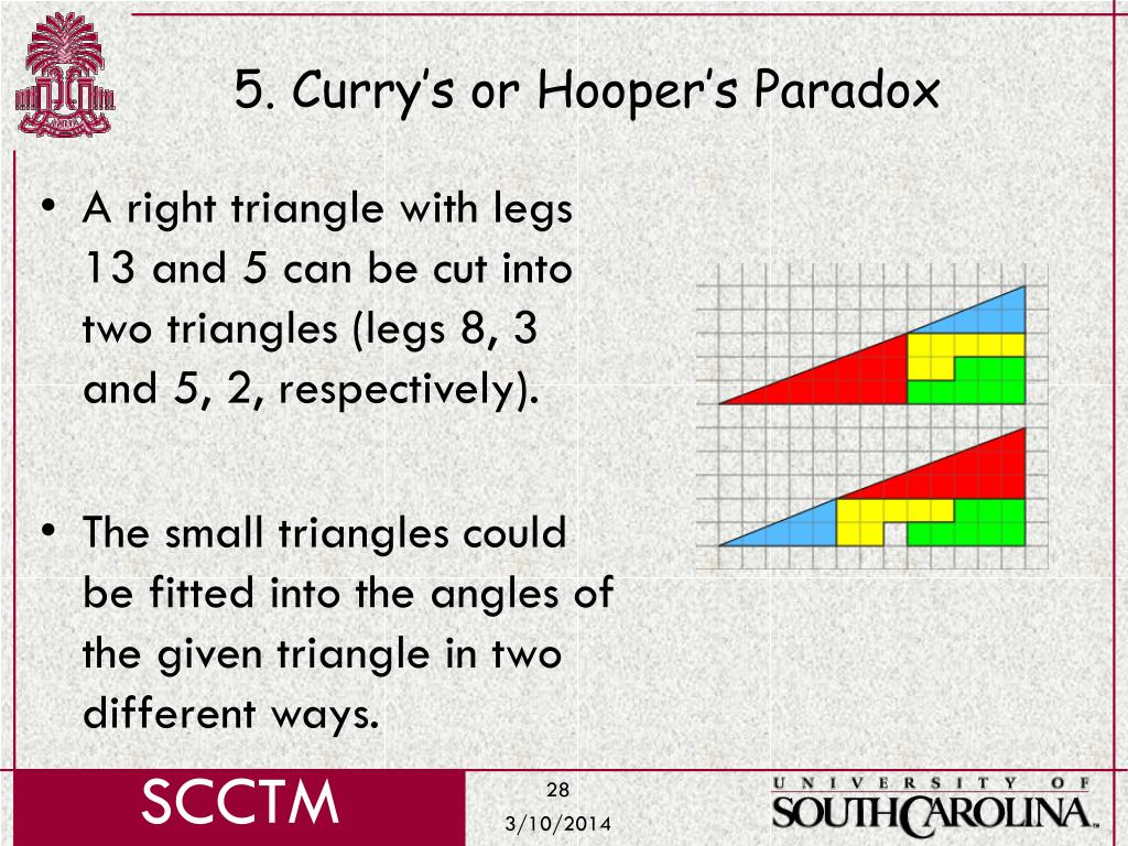 5. Curry's or Hooper's Paradox