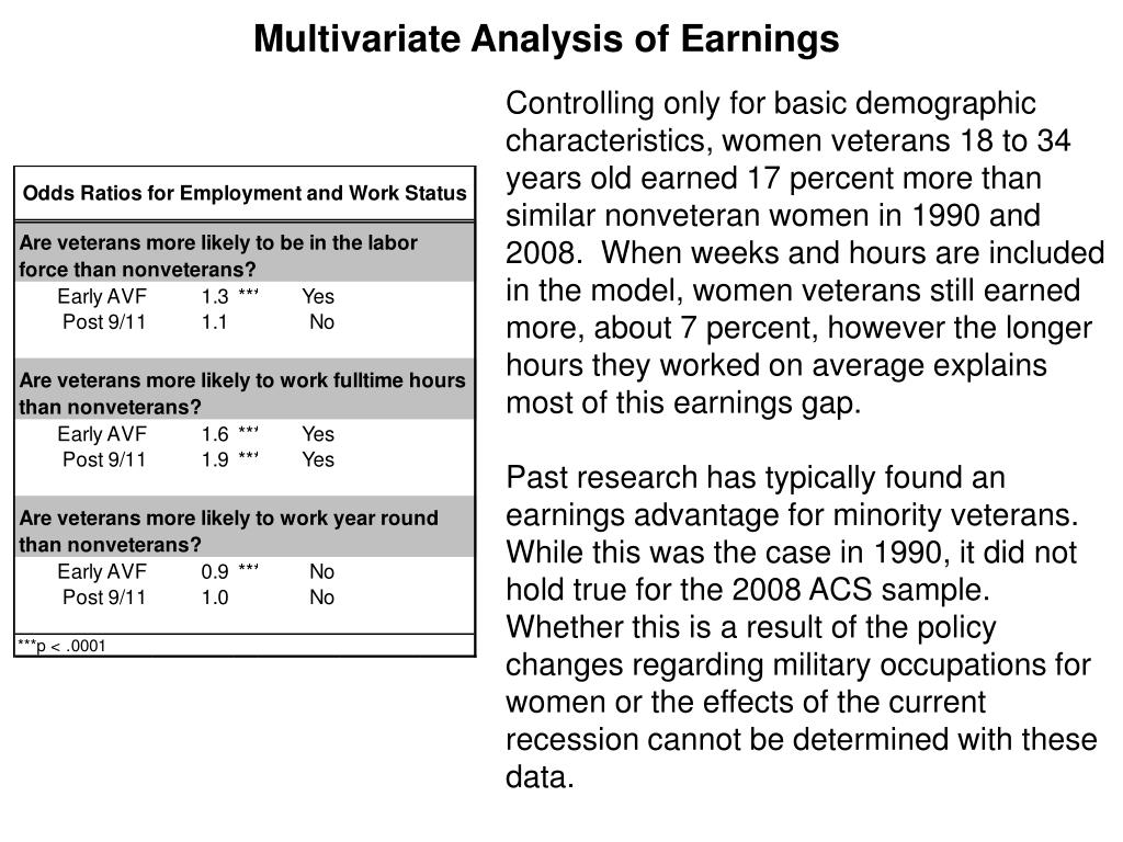 Multivariate Analysis of Earnings