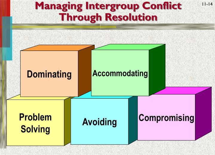 discuss the various causes of conflict Management must survey the situation to decide whether to stimulate conflict or  conflict situations found in an organisation  causes intergroup conflict.