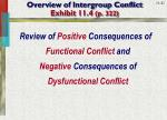overview of intergroup conflict exhibit 11 4 p 322