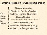 smith s research in creative cognition