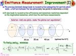 emittance measurement improvement i