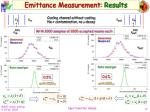 emittance measurement results