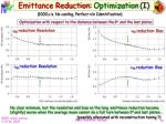 emittance reduction optimization i