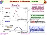 emittance reduction results