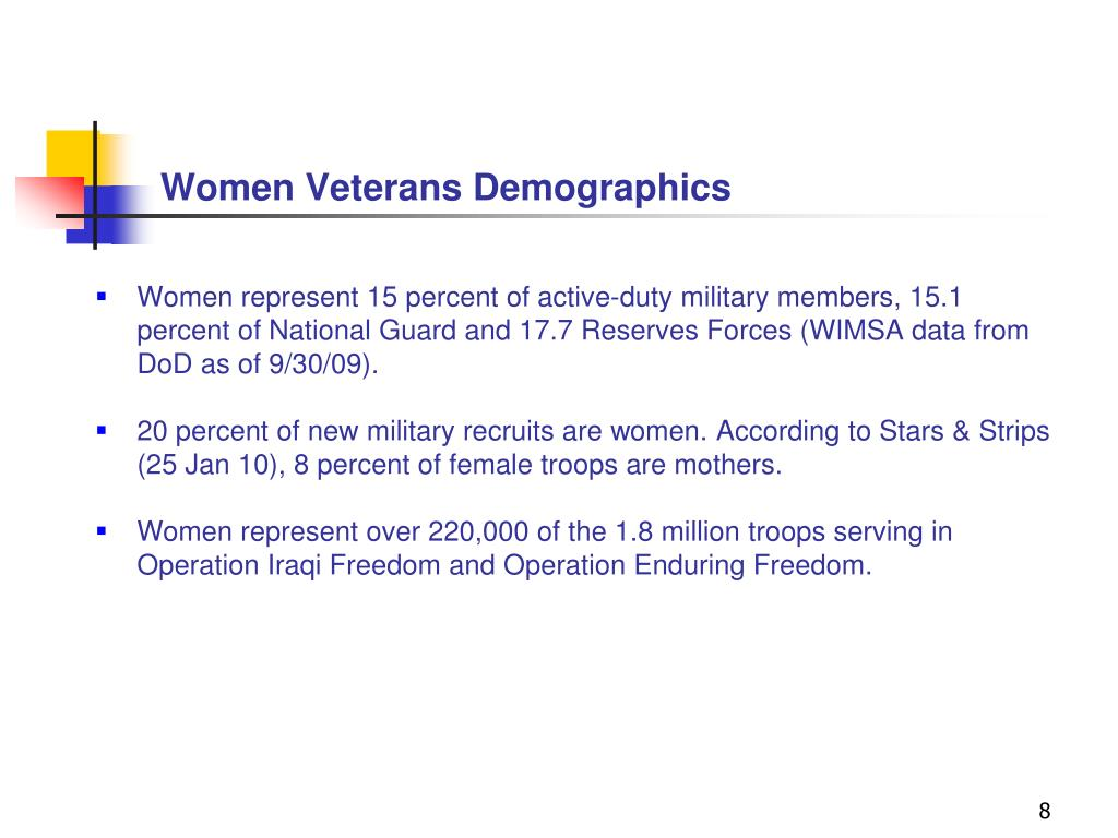 Women Veterans Demographics