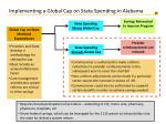 implementing a global cap on state spending in alabama