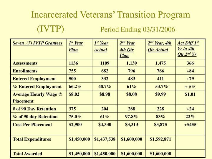 Incarcerated veterans transition program ivtp period ending 03 31 2006
