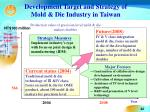 development target and strategy of mold die industry in taiwan