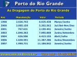 as dragagem do porto do rio grande
