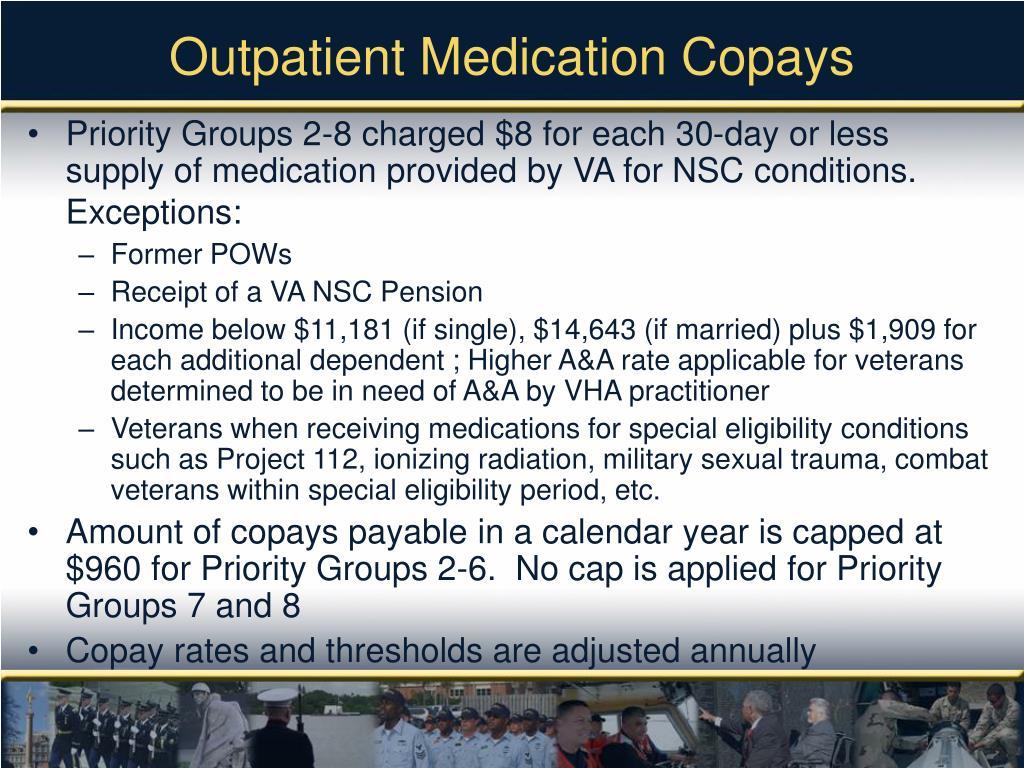 Outpatient Medication Copays