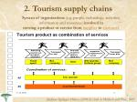 2 tourism supply chains