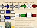 traditional restaurant supply chain5