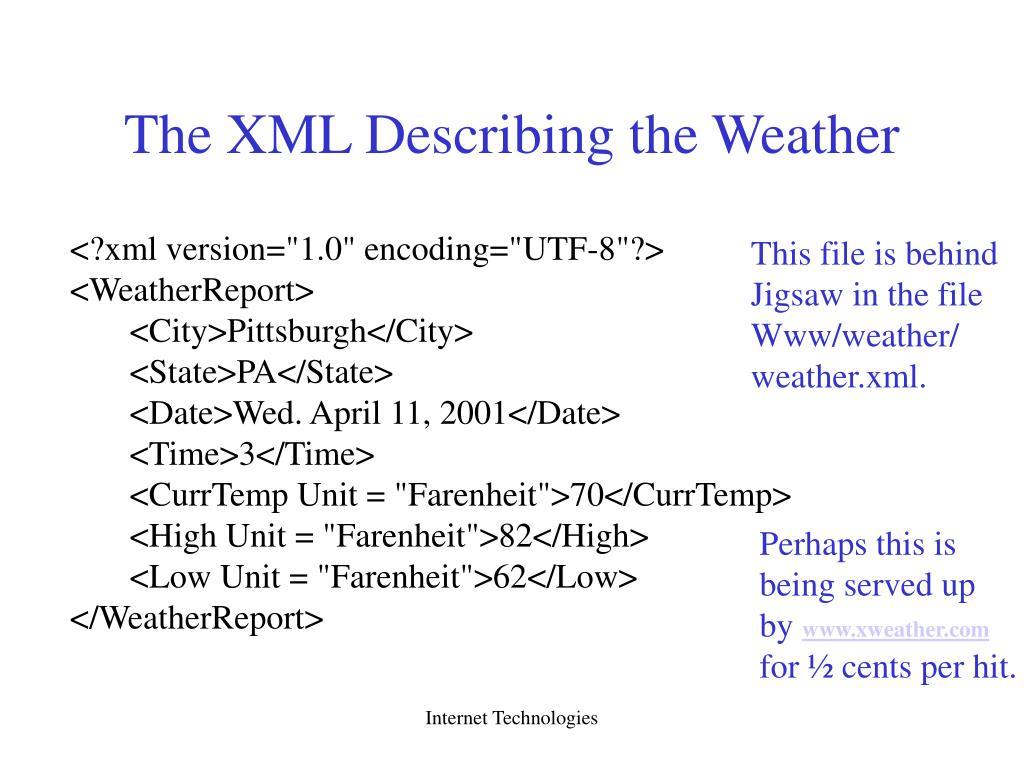 The XML Describing the Weather
