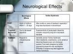 neurological effects