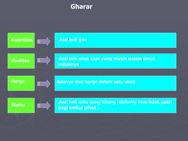 Gharar