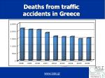 deaths from traffic accidents in greece