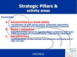 strategic pillars activity areas