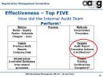 effectiveness top five2