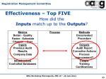 effectiveness top five3