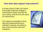 how does data support improvement