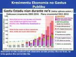 kresimentu ekonomia no gastus publiku