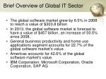 brief overview of global it sector