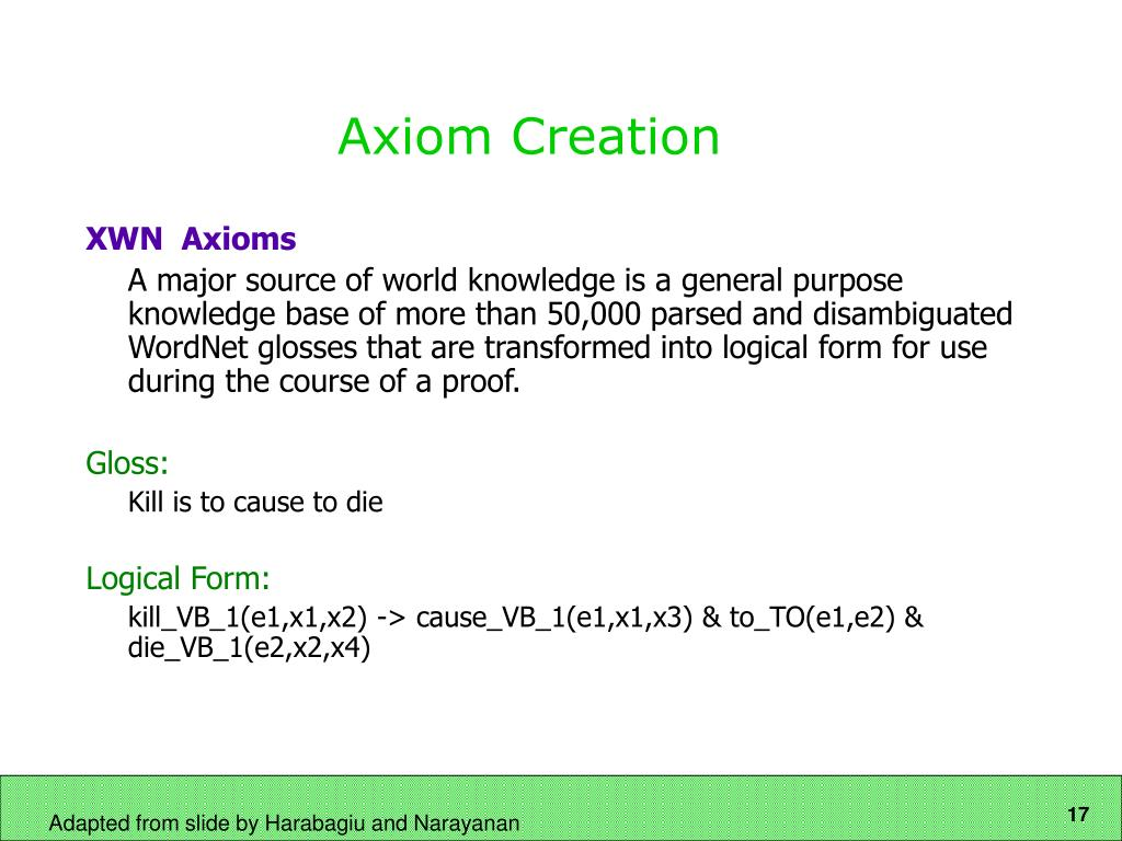 Axiom Creation