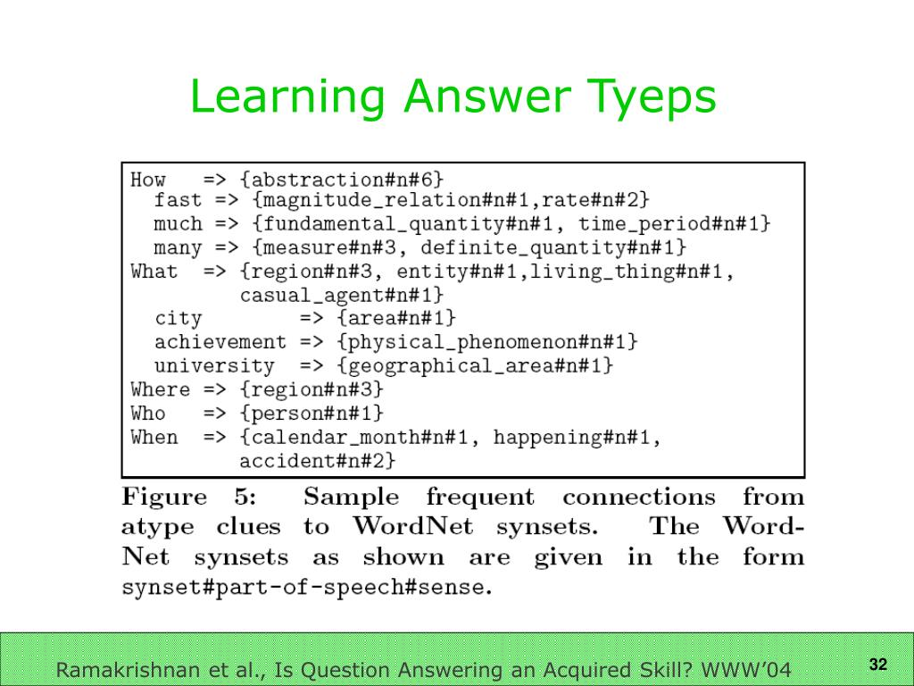Learning Answer Tyeps