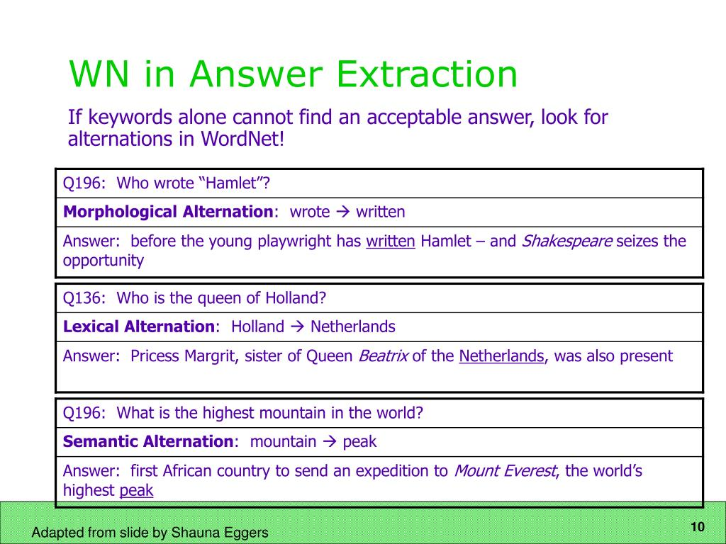 WN in Answer Extraction