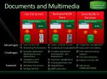 documents and multimedia