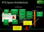 ifts query architecture