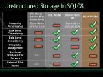 unstructured storage in sql08